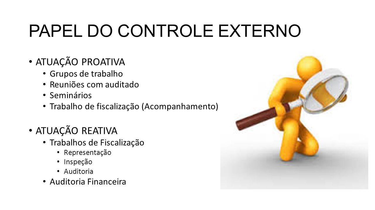 PAPEL DO CONTROLE EXTERNO ATUAÇÃO PROATIVA Grupos de trabalho Reuniões com auditado Seminários Trabalho de fiscalização (Acompanhamento) ATUAÇÃO REATI