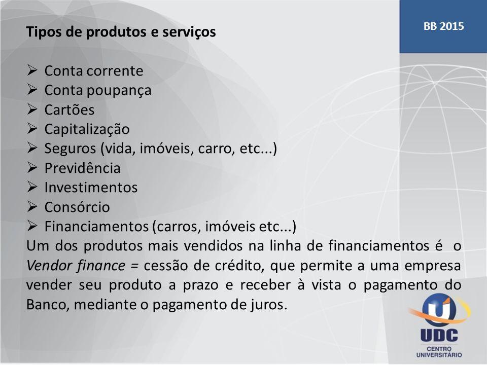 Tipos de produtos e serviços  Conta corrente  Conta poupança  Cartões  Capitalização  Seguros (vida, imóveis, carro, etc...)  Previdência  Inve