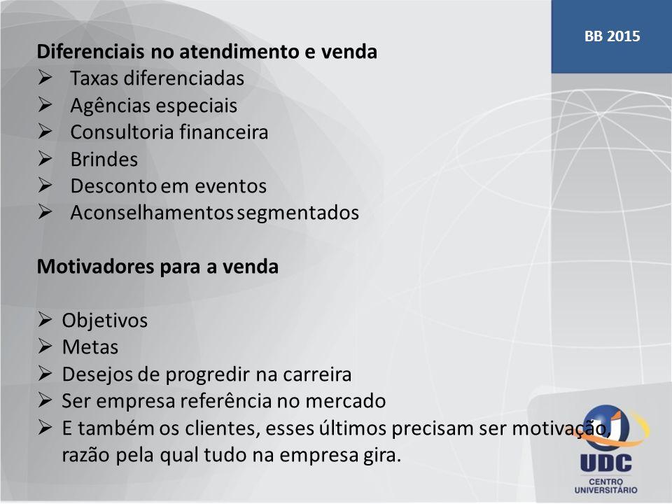 Diferenciais no atendimento e venda  Taxas diferenciadas  Agências especiais  Consultoria financeira  Brindes  Desconto em eventos  Aconselhamen