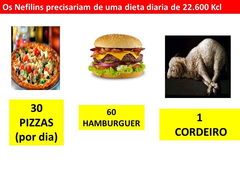 30 PIZZAS (por dia) 60 HAMBURGUER 1 CORDEIRO Os Nefilins precisariam de uma dieta diaria de 22.600 Kcl