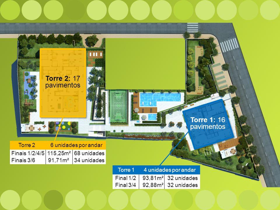 Torre 2: 17 pavimentos Torre 1: 16 pavimentos Final 1/293,81m²32 unidades Final 3/492,88m²32 unidades Torre 14 unidades por andar Torre 2 Finais 1/2/4