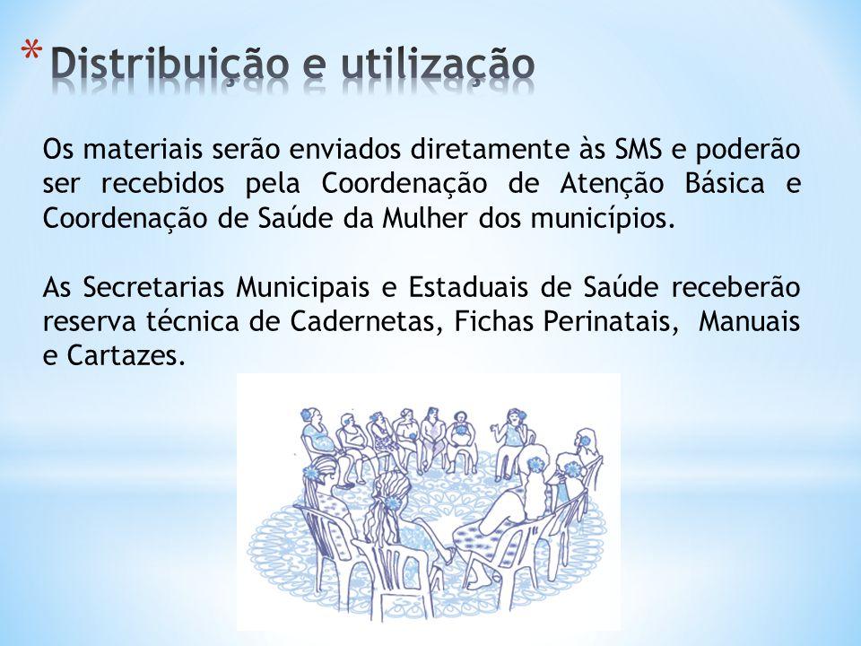 Os materiais serão enviados diretamente às SMS e poderão ser recebidos pela Coordenação de Atenção Básica e Coordenação de Saúde da Mulher dos municíp