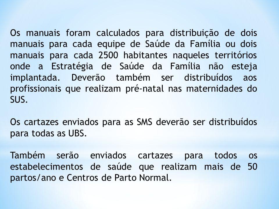 Os manuais foram calculados para distribuição de dois manuais para cada equipe de Saúde da Família ou dois manuais para cada 2500 habitantes naqueles