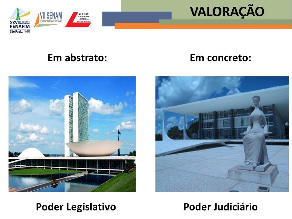 Em abstrato:Em concreto: Poder LegislativoPoder Judiciário