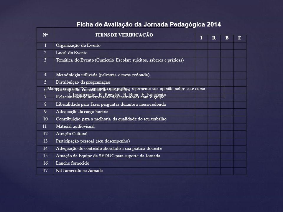 Marque com um X o conceito que melhor representa sua opinião sobre este curso: I=Insuficiente; R=Regular; B=Bom, E=Excelente NoNo ITENS DE VERIFICAÇÃO IRBE 1Organização do Evento 2Local do Evento 3Temática do Evento (Currículo Escolar: sujeitos, saberes e práticas) 4Metodologia utilizada (palestras e mesa redonda) 5Distribuição da programação 6Desempenho conceitual dos instrutores 7Relacionamento interpessoal dos instrutores com o grupo 8Liberalidade para fazer perguntas durante a mesa-redonda 9Adequação da carga horária 10Contribuição para a melhoria da qualidade do seu trabalho 11Material audiovisual 12Atração Cultural 13Participação pessoal (seu desempenho) 14Adequação do conteúdo abordado à sua prática docente 15Atuação da Equipe da SEDUC para suporte da Jornada 16Lanche fornecido 17Kit fornecido na Jornada Ficha de Avaliação da Jornada Pedagógica 2014
