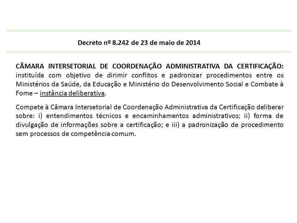 Decreto nº 8.242 de 23 de maio de 2014 CÂMARA INTERSETORIAL DE COORDENAÇÃO ADMINISTRATIVA DA CERTIFICAÇÃO: instituída com objetivo de dirimir conflito