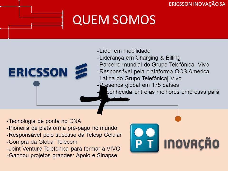 QUEM SOMOS -Líder em mobilidade -Liderança em Charging & Billing -Parceiro mundial do Grupo Telefônica| Vivo -Responsável pela plataforma OCS América