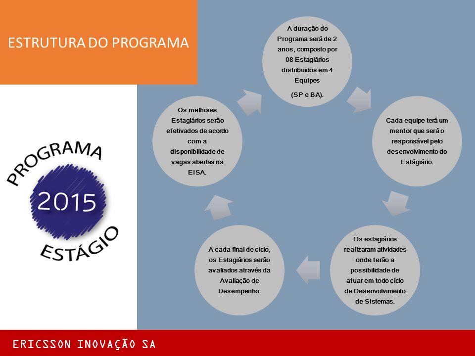 ERICSSON INOVAÇÃO SA A duração do Programa será de 2 anos, composto por 08 Estagiários distribuidos em 4 Equipes (SP e BA). Cada equipe terá um mentor