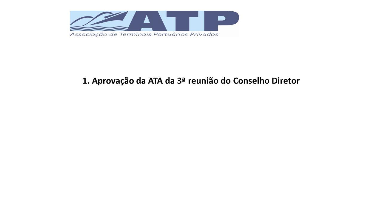 1. Aprovação da ATA da 3ª reunião do Conselho Diretor