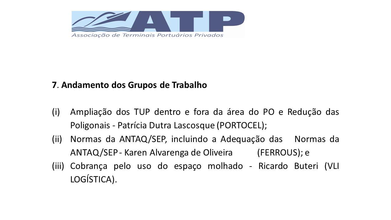 7. Andamento dos Grupos de Trabalho (i)Ampliação dos TUP dentro e fora da área do PO e Redução das Poligonais - Patrícia Dutra Lascosque (PORTOCEL); (