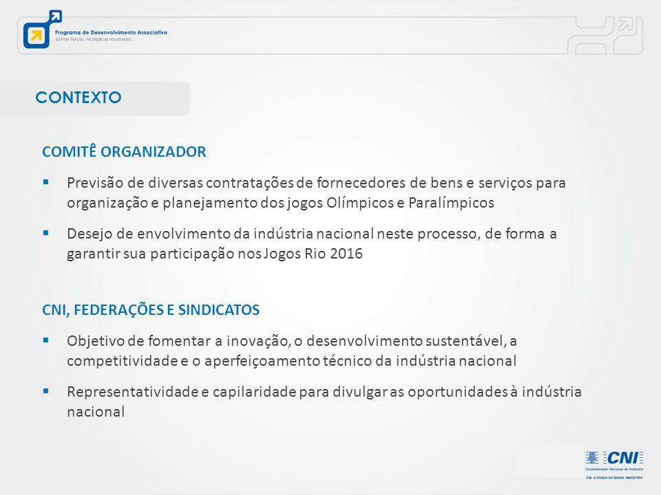 CONTEXTO COMITÊ ORGANIZADOR  Previsão de diversas contratações de fornecedores de bens e serviços para organização e planejamento dos jogos Olímpicos