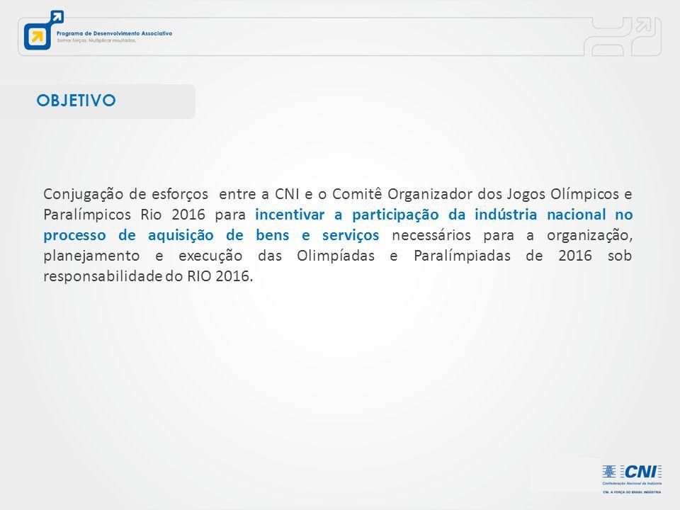 OBJETIVO Conjugação de esforços entre a CNI e o Comitê Organizador dos Jogos Olímpicos e Paralímpicos Rio 2016 para incentivar a participação da indús