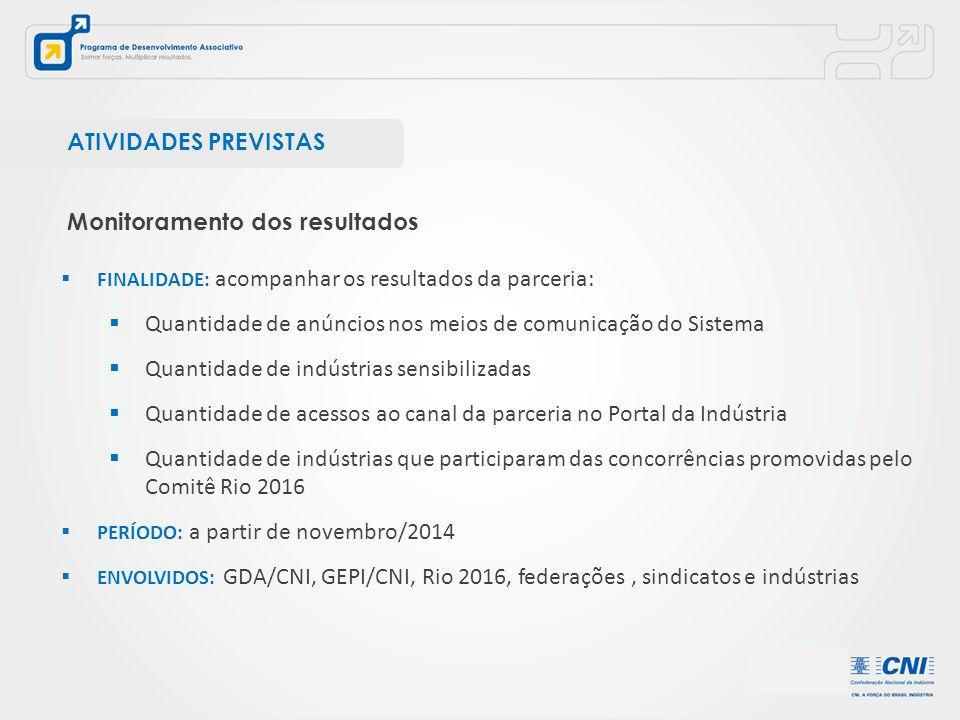 NOVAS INICIATIVAS Monitoramento dos resultados ATIVIDADES PREVISTAS  FINALIDADE: acompanhar os resultados da parceria:  Quantidade de anúncios nos m