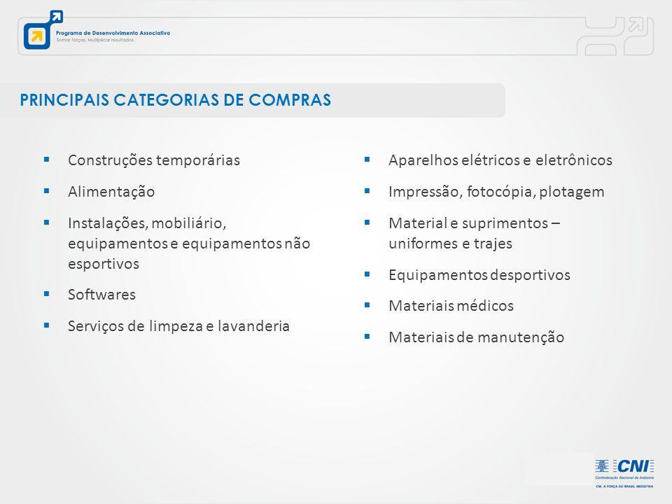 PRINCIPAIS CATEGORIAS DE COMPRAS  Construções temporárias  Alimentação  Instalações, mobiliário, equipamentos e equipamentos não esportivos  Softw