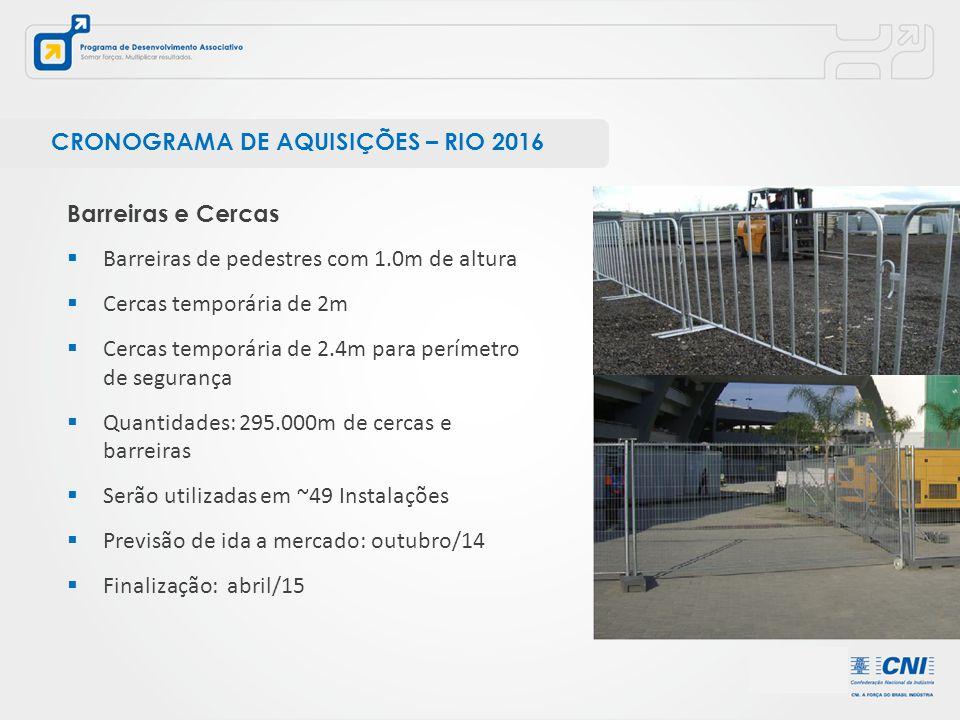  Barreiras de pedestres com 1.0m de altura  Cercas temporária de 2m  Cercas temporária de 2.4m para perímetro de segurança  Quantidades: 295.000m