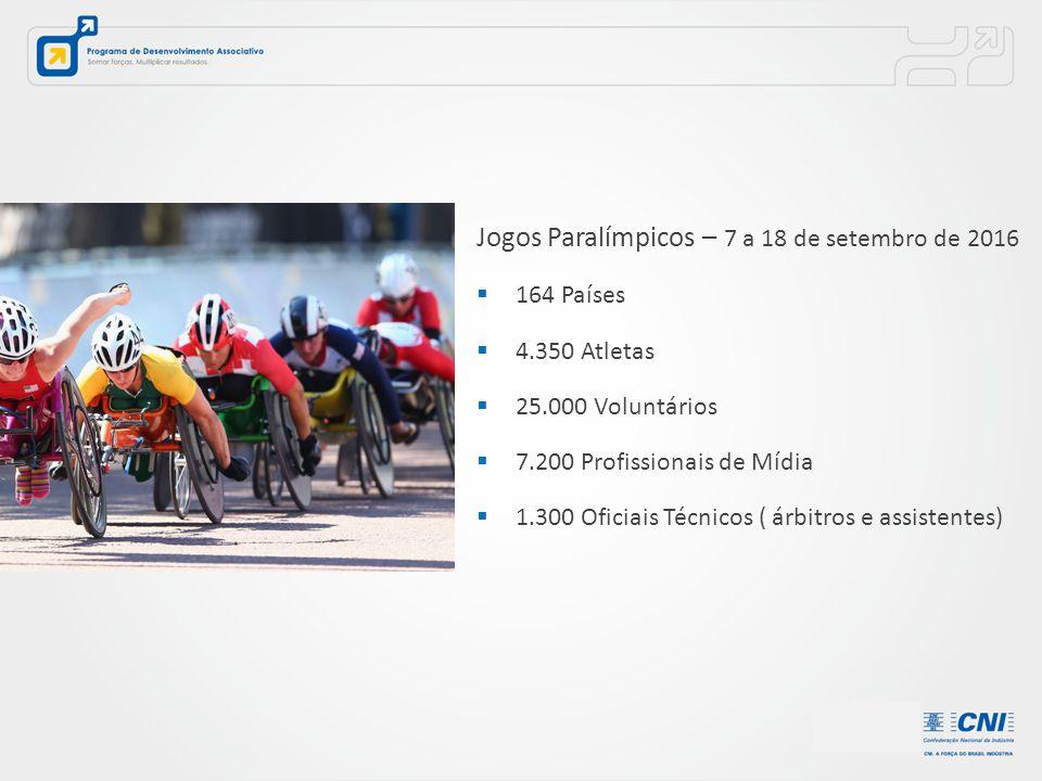 Jogos Paralímpicos – 7 a 18 de setembro de 2016  164 Países  4.350 Atletas  25.000 Voluntários  7.200 Profissionais de Mídia  1.300 Oficiais Técn