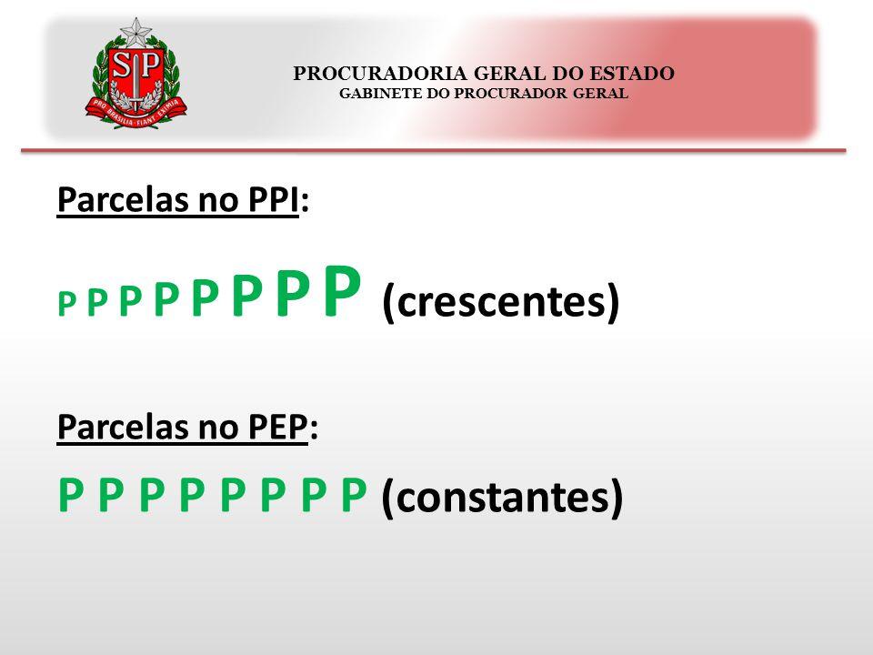 PROCURADORIA GERAL DO ESTADO GABINETE DO PROCURADOR GERAL Parcelas no PPI: P P P P P P P P (crescentes) Parcelas no PEP: P P P P P P P P (constantes)
