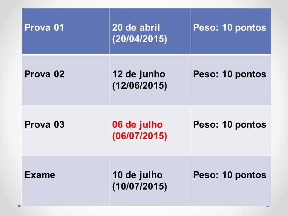 Calendário Provas Prova 0120 de abril (20/04/2015) Peso: 10 pontos Prova 0212 de junho (12/06/2015) Peso: 10 pontos Prova 0306 de julho (06/07/2015) P