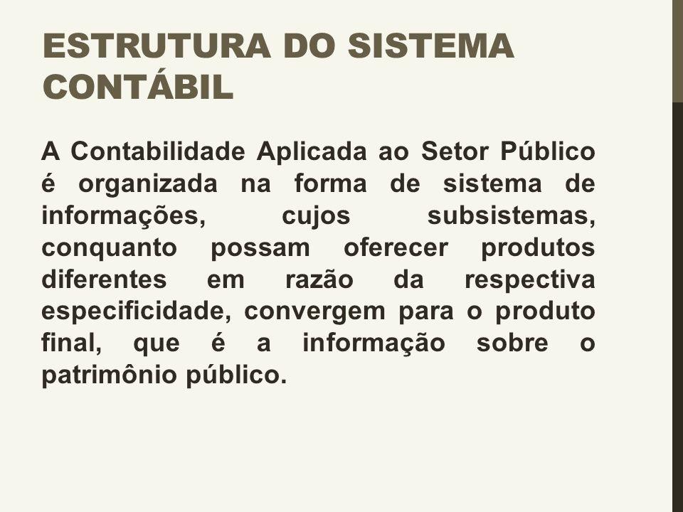 ESTRUTURA DO SISTEMA CONTÁBIL A Contabilidade Aplicada ao Setor Público é organizada na forma de sistema de informações, cujos subsistemas, conquanto