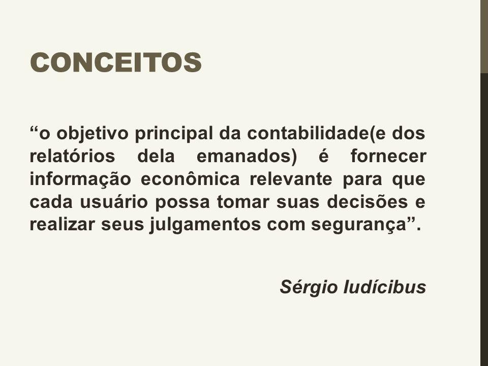 """CONCEITOS """"o objetivo principal da contabilidade(e dos relatórios dela emanados) é fornecer informação econômica relevante para que cada usuário possa"""