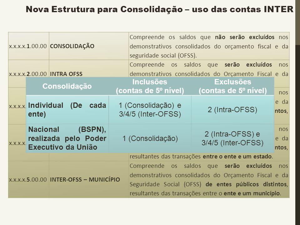 x.x.x.x.1.00.00CONSOLIDAÇÃO Compreende os saldos que não serão excluídos nos demonstrativos consolidados do orçamento fiscal e da seguridade social (O