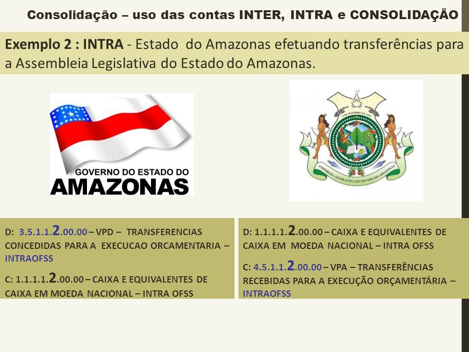 Exemplo 2 : INTRA - Estado do Amazonas efetuando transferências para a Assembleia Legislativa do Estado do Amazonas.