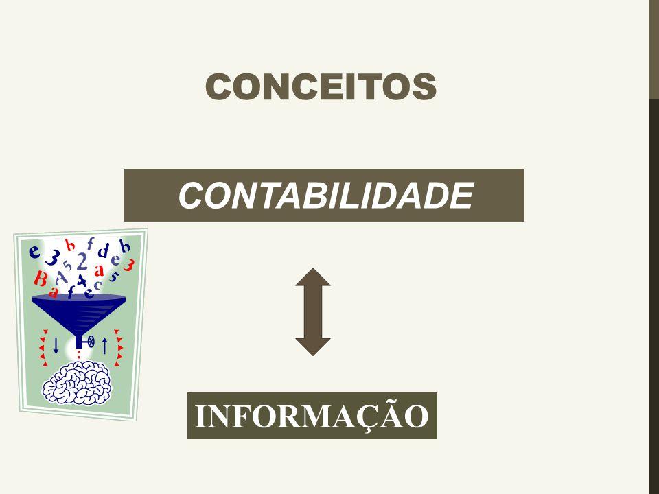 CONTABILIDADE INFORMAÇÃO CONCEITOS