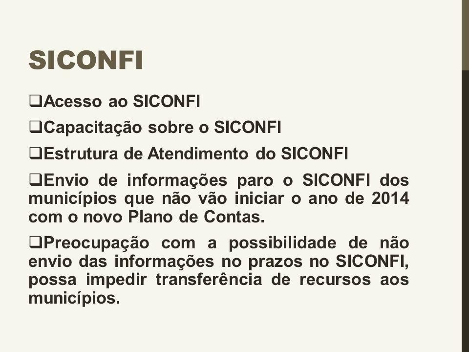 SICONFI  Acesso ao SICONFI  Capacitação sobre o SICONFI  Estrutura de Atendimento do SICONFI  Envio de informações paro o SICONFI dos municípios q