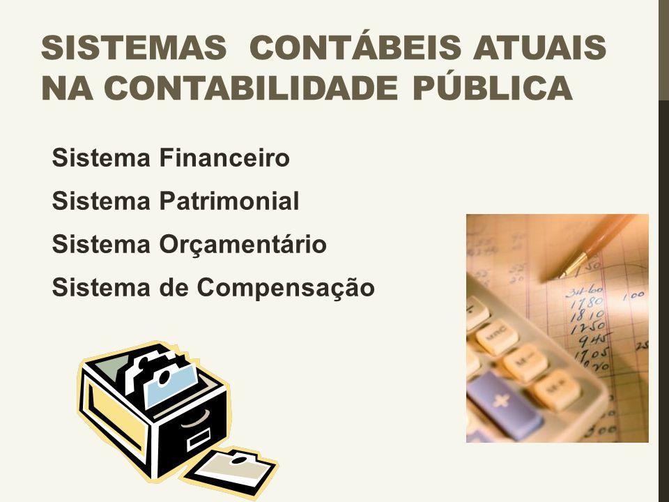 SISTEMAS CONTÁBEIS ATUAIS NA CONTABILIDADE PÚBLICA Sistema Financeiro Sistema Patrimonial Sistema Orçamentário Sistema de Compensação