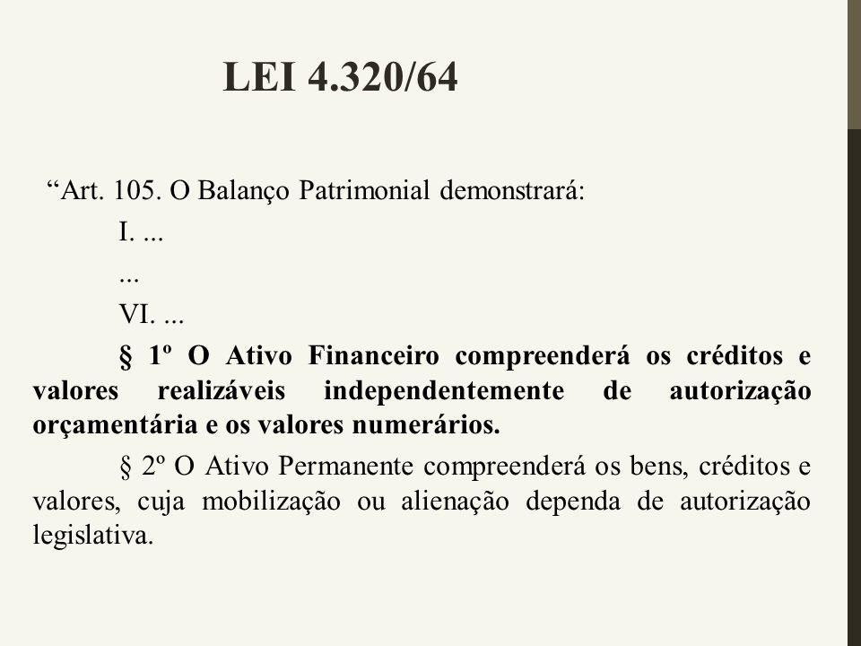 """""""Art. 105. O Balanço Patrimonial demonstrará: I....... VI.... § 1º O Ativo Financeiro compreenderá os créditos e valores realizáveis independentemente"""