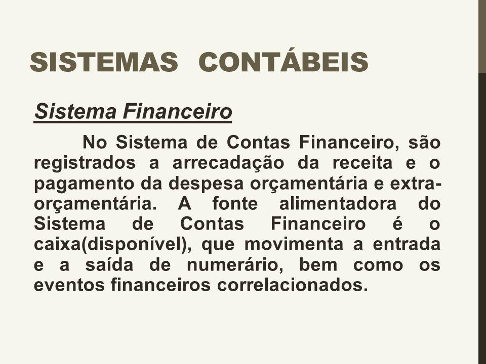 SISTEMAS CONTÁBEIS Sistema Financeiro No Sistema de Contas Financeiro, são registrados a arrecadação da receita e o pagamento da despesa orçamentária