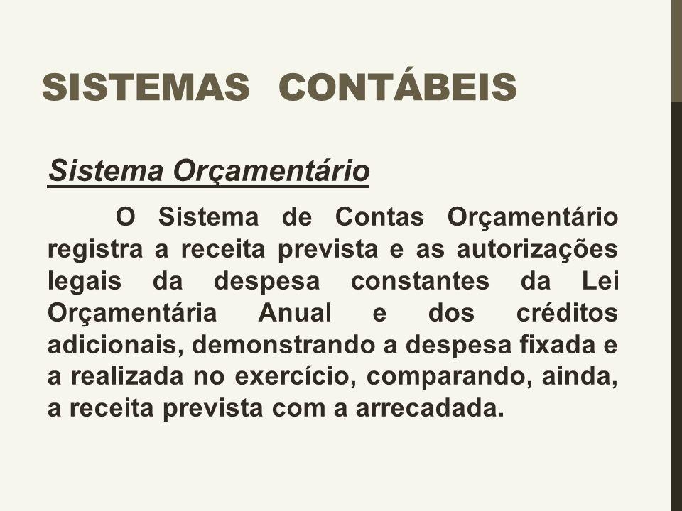 SISTEMAS CONTÁBEIS Sistema Orçamentário O Sistema de Contas Orçamentário registra a receita prevista e as autorizações legais da despesa constantes da