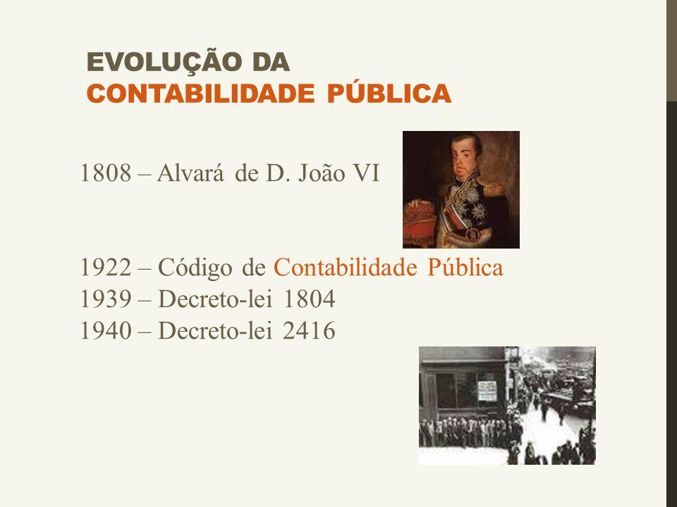 EVOLUÇÃO DA CONTABILIDADE PÚBLICA 1808 – Alvará de D. João VI 1922 – Código de Contabilidade Pública 1939 – Decreto-lei 1804 1940 – Decreto-lei 2416