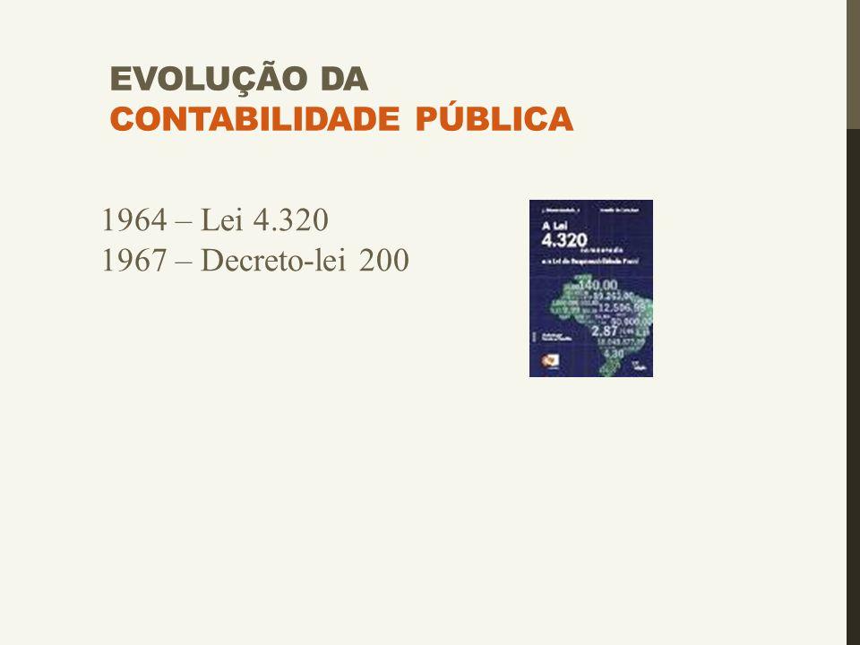 EVOLUÇÃO DA CONTABILIDADE PÚBLICA 1964 – Lei 4.320 1967 – Decreto-lei 200