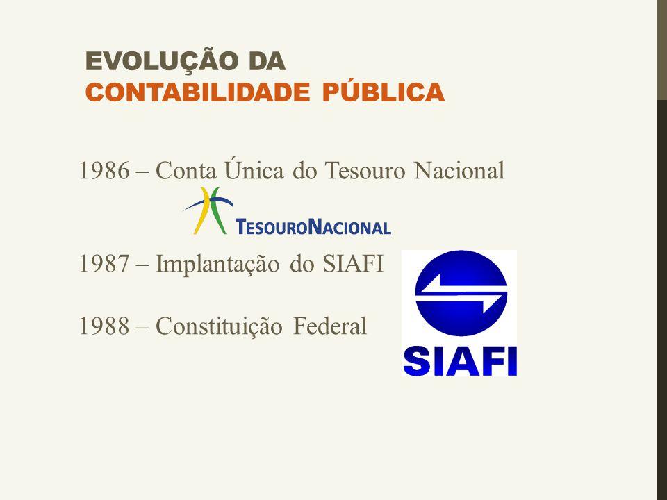 EVOLUÇÃO DA CONTABILIDADE PÚBLICA 1986 – Conta Única do Tesouro Nacional 1987 – Implantação do SIAFI 1988 – Constituição Federal