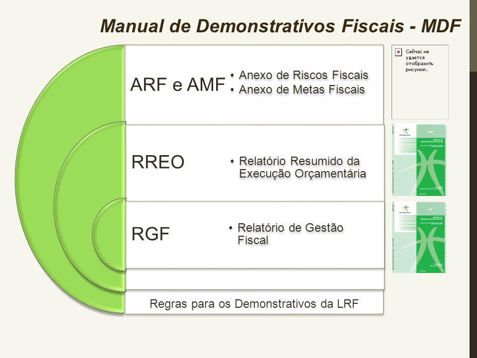 Manual de Demonstrativos Fiscais - MDF ARF e AMF RREO RGF Anexo de Riscos Fiscais Anexo de Metas Fiscais Relatório Resumido da Execução Orçamentária R