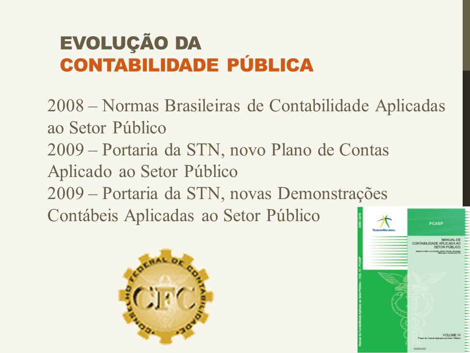 EVOLUÇÃO DA CONTABILIDADE PÚBLICA 2008 – Normas Brasileiras de Contabilidade Aplicadas ao Setor Público 2009 – Portaria da STN, novo Plano de Contas A
