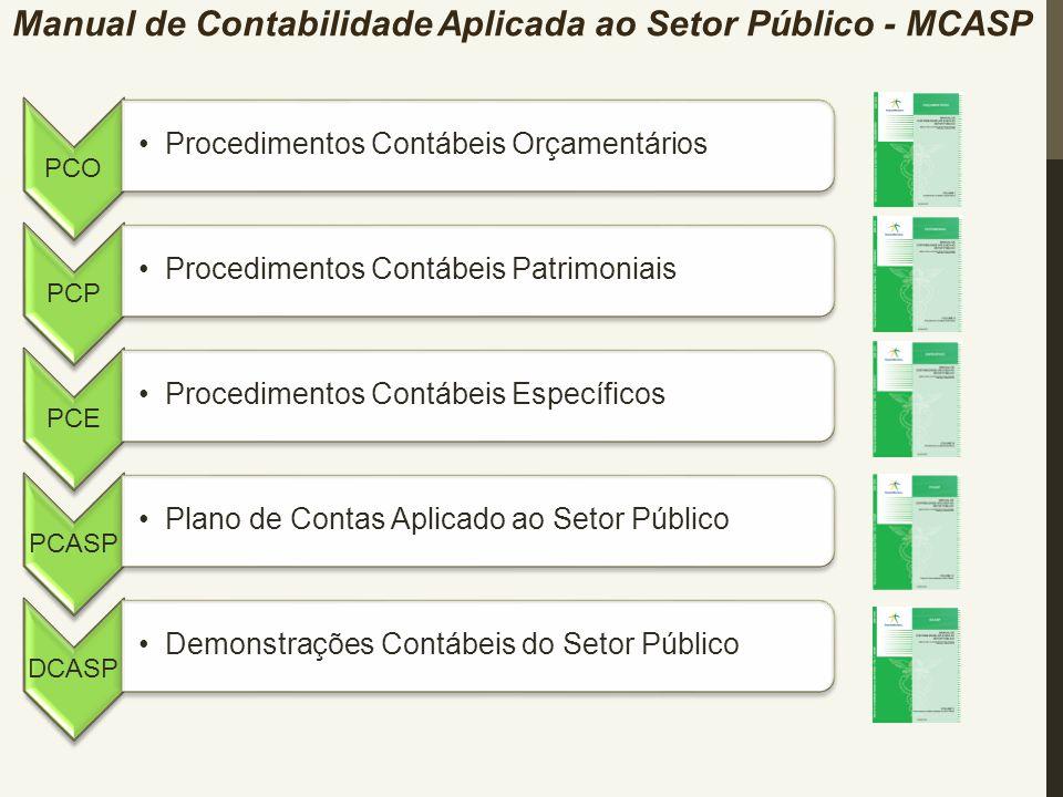 Manual de Contabilidade Aplicada ao Setor Público - MCASP PCO Procedimentos Contábeis Orçamentários PCP Procedimentos Contábeis Patrimoniais PCE Proce