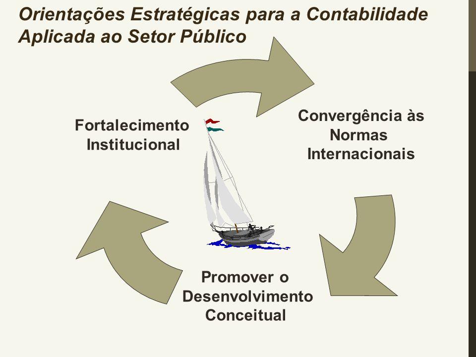 Orientações Estratégicas para a Contabilidade Aplicada ao Setor Público Convergência às Normas Internacionais Promover o Desenvolvimento Conceitual Fo