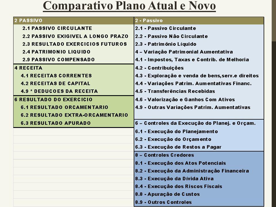 Comparativo Plano Atual e Novo