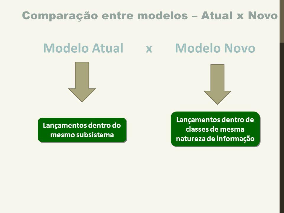 Modelo Atual x Modelo Novo Lançamentos dentro do mesmo subsistema Lançamentos dentro de classes de mesma natureza de informação Comparação entre model