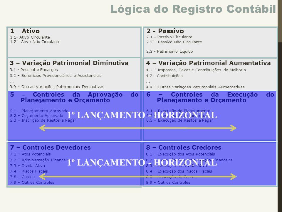 7 – Controles Devedores 7.1 – Atos Potenciais 7.2 – Administração Financeira 7.3 – Dívida Ativa 7.4 – Riscos Fiscais 7.8 – Custos 7.9 – Outros Control