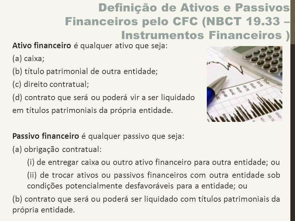 Ativo financeiro é qualquer ativo que seja: (a) caixa; (b) título patrimonial de outra entidade; (c) direito contratual; (d) contrato que será ou pode