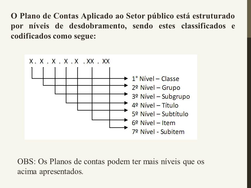 O Plano de Contas Aplicado ao Setor público está estruturado por níveis de desdobramento, sendo estes classificados e codificados como segue: OBS: Os