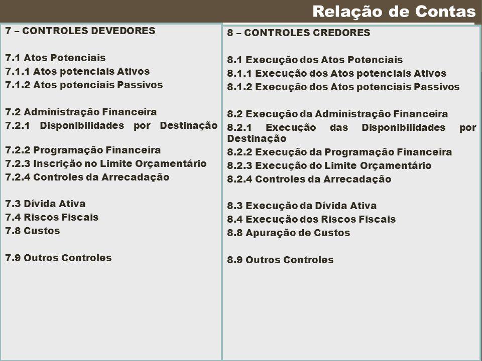 7 – CONTROLES DEVEDORES 7.1 Atos Potenciais 7.1.1 Atos potenciais Ativos 7.1.2 Atos potenciais Passivos 7.2 Administração Financeira 7.2.1 Disponibili