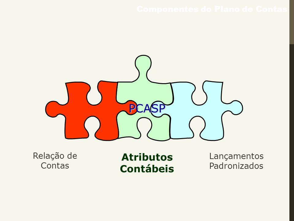 Atributos Contábeis Lançamentos Padronizados PCASP Componentes do Plano de Contas