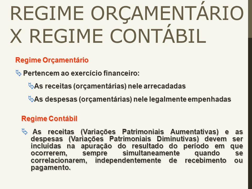 REGIME ORÇAMENTÁRIO X REGIME CONTÁBIL Regime Orçamentário  Pertencem ao exercício financeiro:  As receitas (orçamentárias) nele arrecadadas  As des