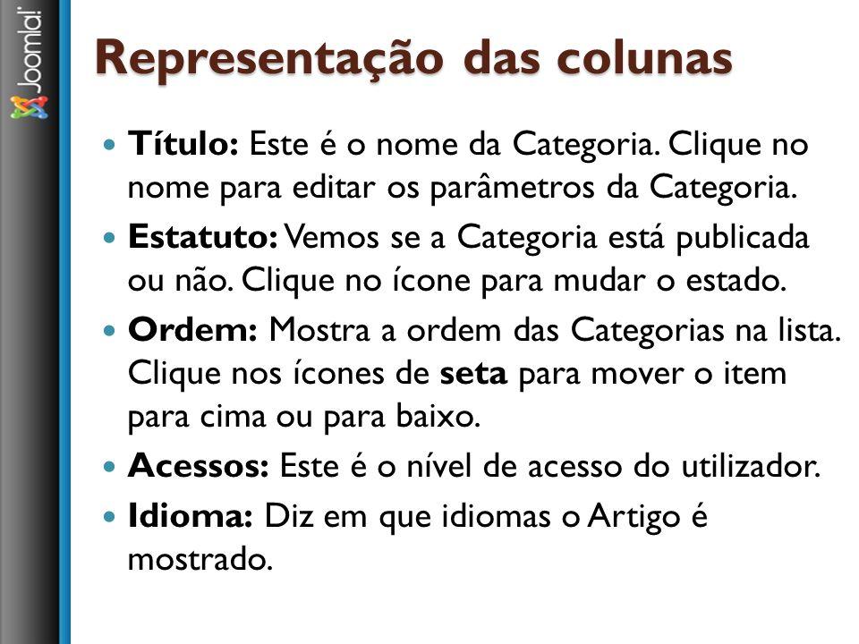 Representação das colunas Título: Este é o nome da Categoria. Clique no nome para editar os parâmetros da Categoria. Estatuto: Vemos se a Categoria es