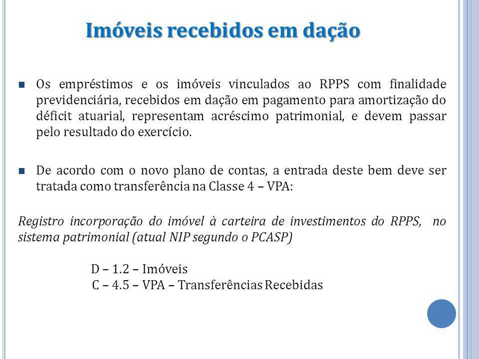 Imóveis recebidos em dação Os empréstimos e os imóveis vinculados ao RPPS com finalidade previdenciária, recebidos em dação em pagamento para amortiza