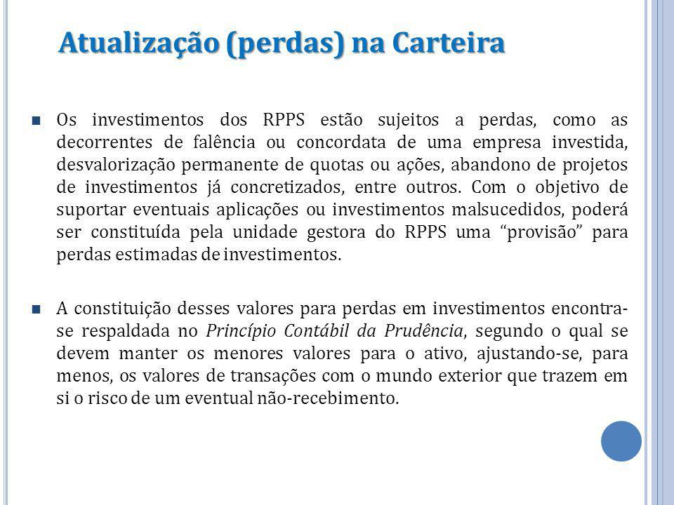 Atualização (perdas) na Carteira Os investimentos dos RPPS estão sujeitos a perdas, como as decorrentes de falência ou concordata de uma empresa inves
